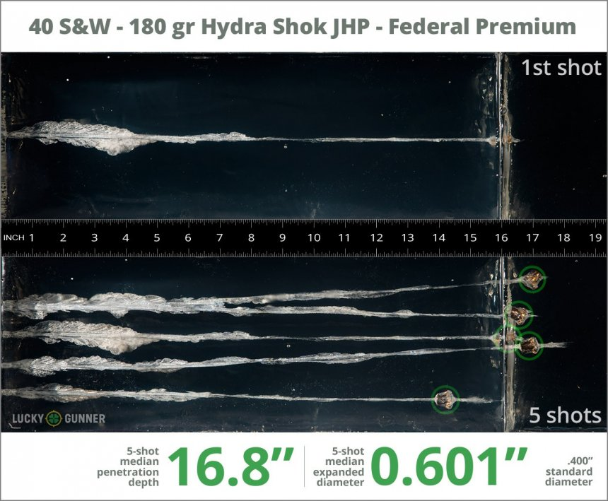 Image showing Federal .40 S&W (Smith & Wesson) 180 Grain rounds fired into ballistic gel