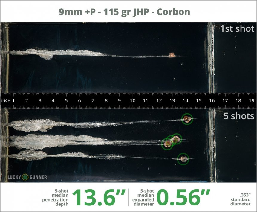 Image showing Corbon 9mm Luger (9x19) 115 Grain rounds fired into ballistic gel