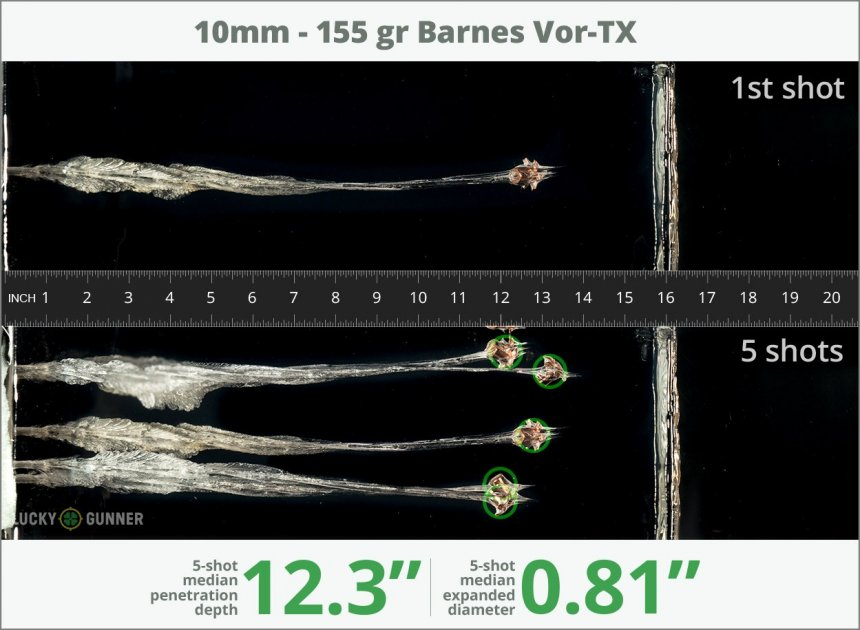 Image showing Barnes 10mm Auto 155 Grain rounds fired into ballistic gel