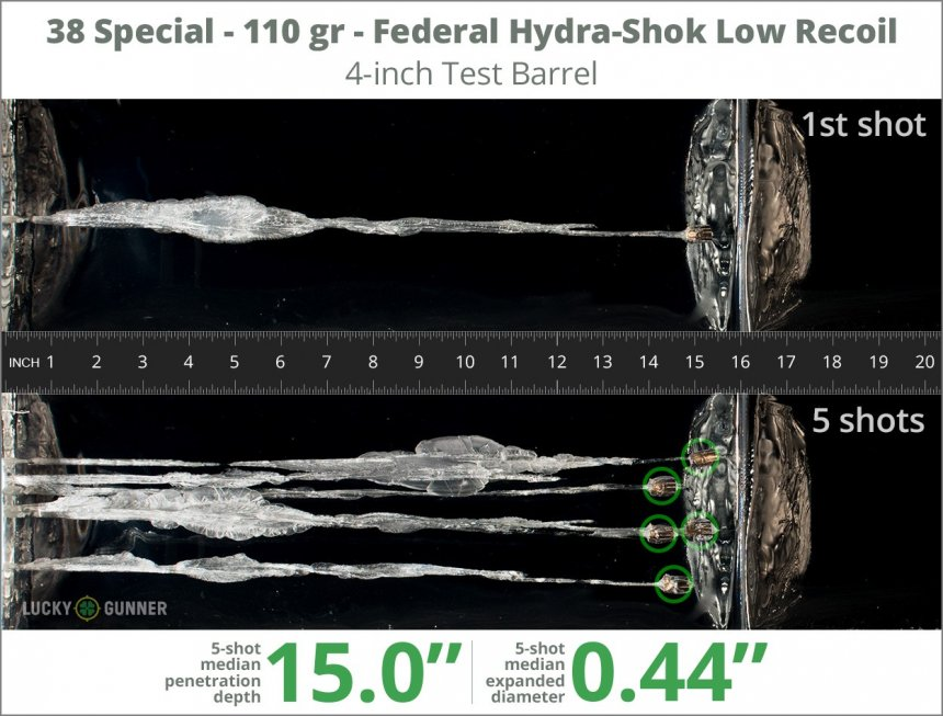 Image showing Federal .38 Special 110 Grain rounds fired into ballistic gel