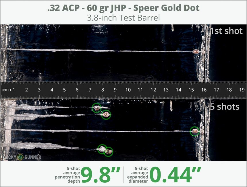 Image showing Speer .32 Auto (ACP) 60 Grain rounds fired into ballistic gel