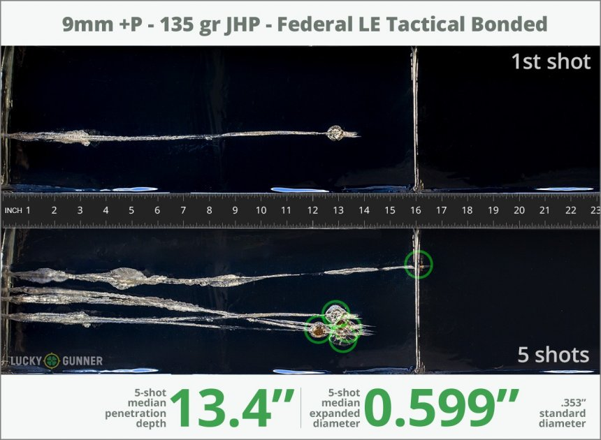 Image showing Federal 9mm Luger (9x19) 135 Grain rounds fired into ballistic gel