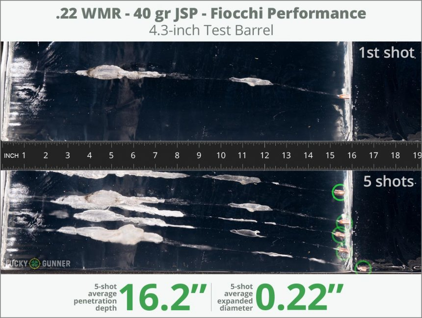 Image showing Fiocchi .22 Magnum (WMR) 40 Grain rounds fired into ballistic gel