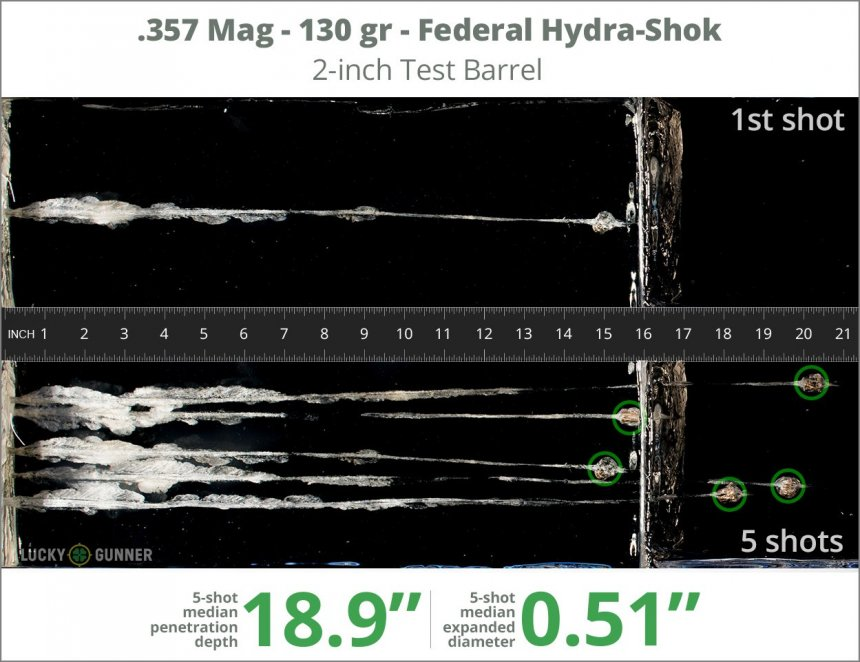 Image showing Federal .357 Magnum 130 Grain rounds fired into ballistic gel
