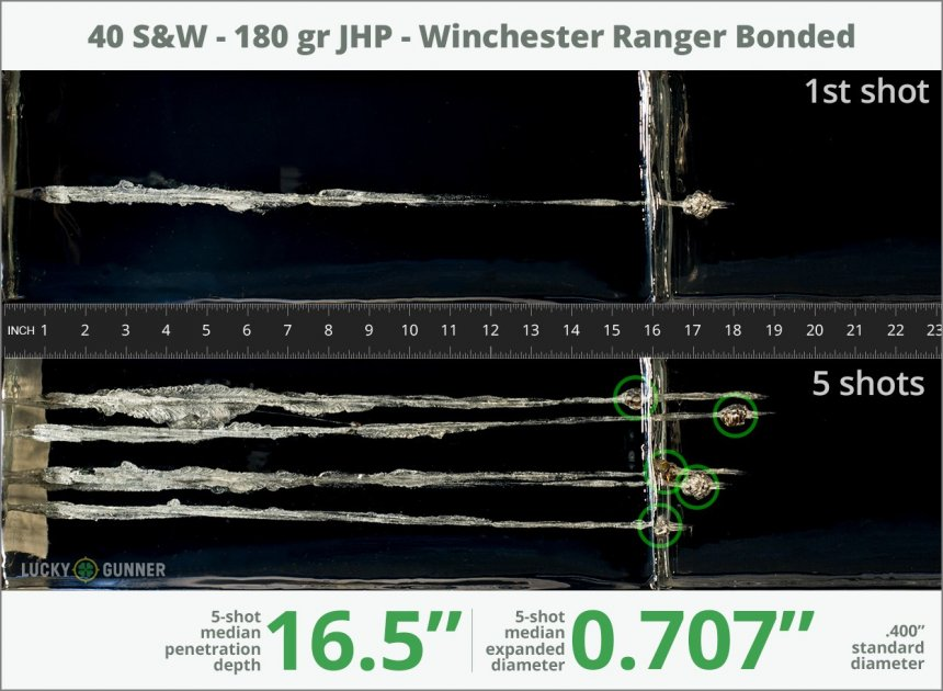 Image showing Winchester .40 S&W (Smith & Wesson) 180 Grain rounds fired into ballistic gel