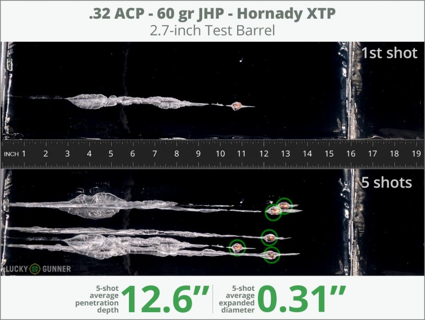 Image showing Hornady .32 Auto (ACP) 60 Grain rounds fired into ballistic gel