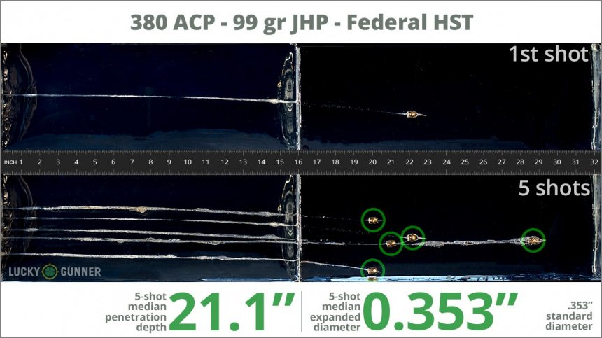 Image showing Federal .380 Auto (ACP) 99 Grain rounds fired into ballistic gel