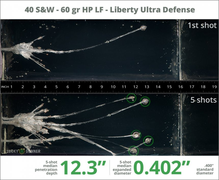 Image showing Liberty Ammunition .40 S&W (Smith & Wesson) 60 Grain rounds fired into ballistic gel