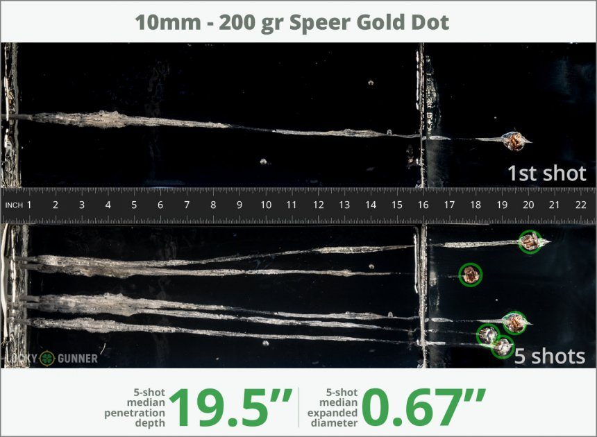 Image showing Speer 10mm Auto 200 Grain rounds fired into ballistic gel
