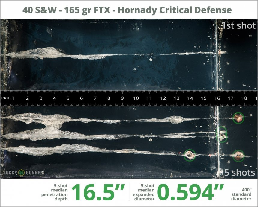 Image showing Hornady .40 S&W (Smith & Wesson) 165 Grain rounds fired into ballistic gel