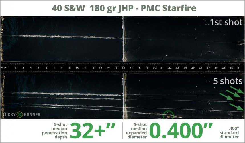 Image showing PMC .40 S&W (Smith & Wesson) 180 Grain rounds fired into ballistic gel