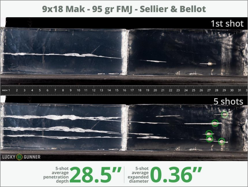 Image showing Sellier & Bellot 9mm Makarov (9x18mm) 95 Grain rounds fired into ballistic gel