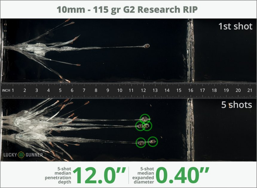 Image showing G2 Research 10mm Auto 115 Grain rounds fired into ballistic gel
