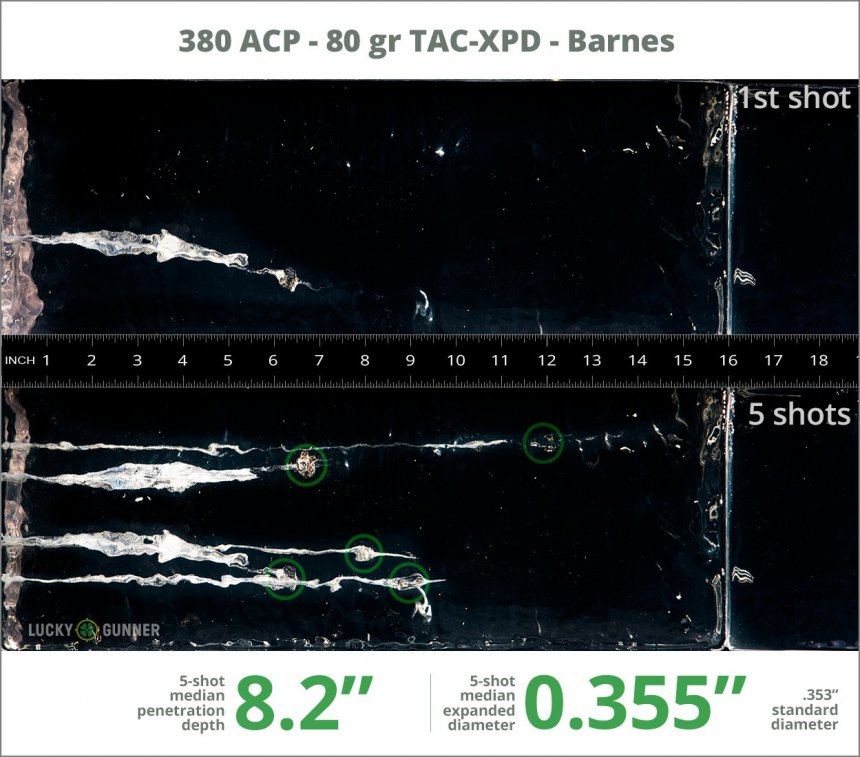 Image showing Barnes .380 Auto (ACP) 80 Grain rounds fired into ballistic gel