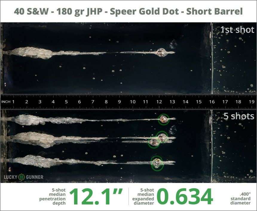 Image showing Speer .40 S&W (Smith & Wesson) 180 Grain rounds fired into ballistic gel