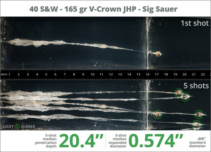Image showing SIG SAUER .40 S&W (Smith & Wesson) 165 Grain rounds fired into ballistic gel