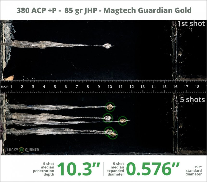 Image showing Magtech .380 Auto (ACP) 85 Grain rounds fired into ballistic gel