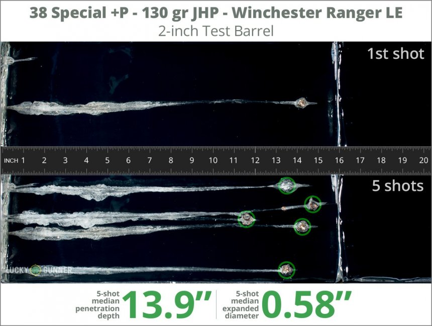 Image showing Winchester .38 Special 130 Grain rounds fired into ballistic gel