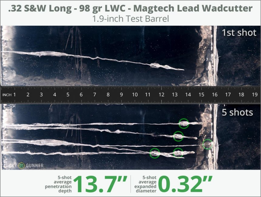 Image showing Magtech .32 (Smith & Wesson) Long 98 Grain rounds fired into ballistic gel
