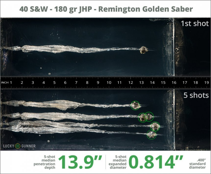Image showing Remington .40 S&W (Smith & Wesson) 180 Grain rounds fired into ballistic gel